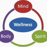Mind-Body-Spirit-Wellness